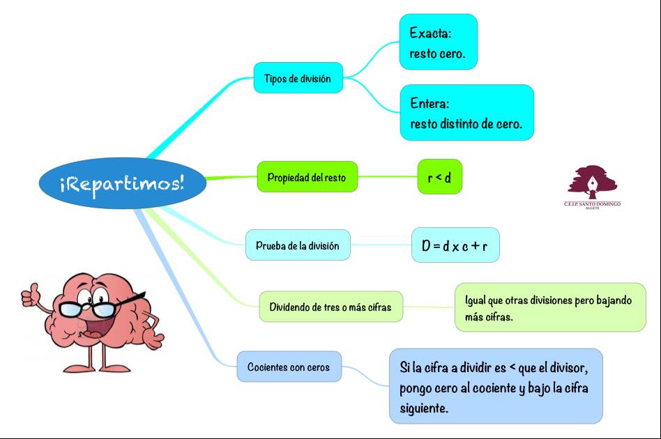MATEMÁTICAS_¡REPARTIMOS!_4