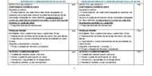 Criterios de Calificación_Segundo Equipo Primaria_CEIP FDLR_Las Rozas