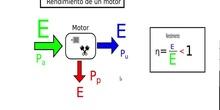 Motores. Potencia y rendimiento
