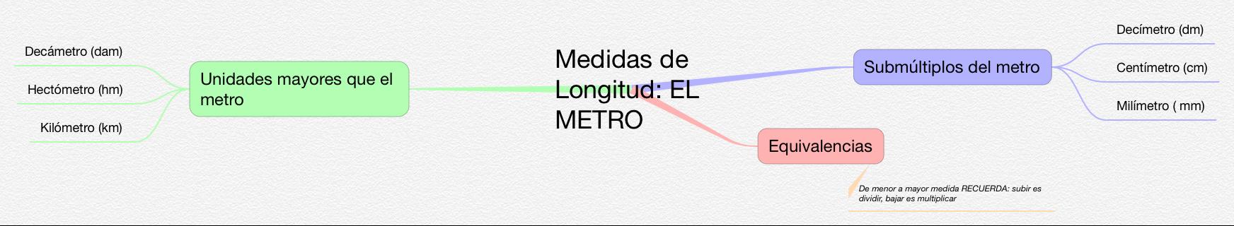 MATEMATICAS_MEDIDAS DE LONGITUD_4
