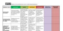Rúbrica de evaluación para el DUA-A