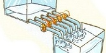 Water pipes in parallel
