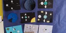 Fases lunares 4°