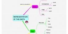 PRIMARIA - 3º - REPRESENTATION OF THE EARTH - SOCIAL SCIENCE