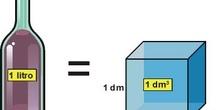 Equivalencia de medidas de capacidad y volumen