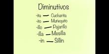 PRIMARIA - 4 - AUMENTATIVOS Y DIMINUTIVOS - LENGUA - FORMACIÓN.mov