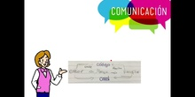 PRIMARIA - 6º B - COMUNICACIÓN - LENGUA CASTELLANA Y LITERATURA - ROCÍO