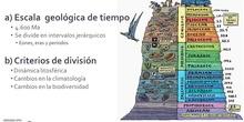 Historia de la Tierra. El tiempo geológico