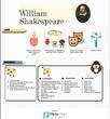 Infografía Shakespeare