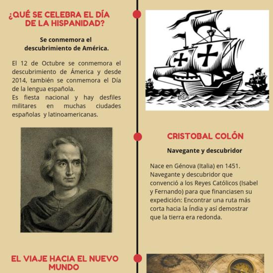 Infografía Día de la Hispanidad para Primaria