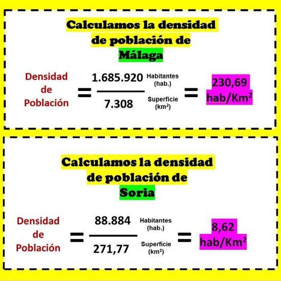 Solución ejercicio cálculo de densidad de población