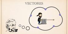 Vectores - Combinaciones lineales