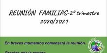 RESUMEN REUNIÓN DE PADRES 2º PRIM 2ºTRIM