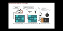 CIRCUITOS ELECTRÓNICOS: SOLUCIONES