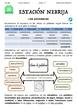 Adverbios - Conocimiento de la Lengua - Gramática - Morfología - Área de Lengua - 5º y 6º Primaria