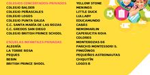 Puertas Abiertas Centros Educativos Las Rozas 2018