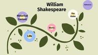 Presentación sobre William Shakespeare