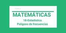 18-Estadística-Polígono de frecuencias