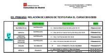 Listado Libros Educación Primaria 2019/20