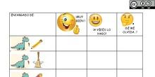 Evaluación semanal de los roles