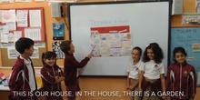 PRIMARIA 2º - DESCRIBING A HOUSE - INGLÉS - ACTIVIDADES