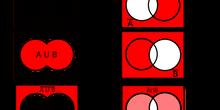 Leyes de Morgan - Diagramas de Venn