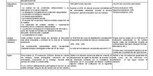 Criterios de calificacion 4 ESO