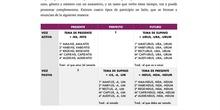 El participio. Morfología y sintaxis