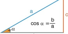 Coseno en un triángulo rectángulo
