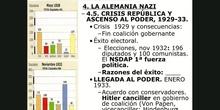 Sesión 8-5-2020. El nazismo alemán. Llegada al poder y final
