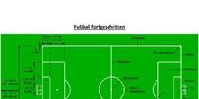 Fußball (Glossar) - 2º ESO