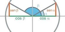 Reducción al primer cuadrante de un ángulo del 2º