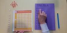 La tabla de multiplicar