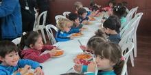 Granja Escuela Educación Infantil Curso 2017-18_2 43