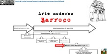 Arte Barroco y Neoclásico