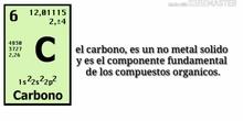 Vídeo Carbono