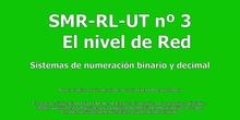"""U.T. 3: Nivel de Red: Sistemas de numeración binario y decimal<span class=""""educational"""" title=""""Contenido educativo""""><span class=""""sr-av""""> - Contenido educativo</span></span>"""