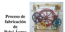 Proceso de fabricación de Reloj Áureo