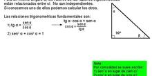 Trigonometría: 18.Formulario 1 - Fórmulas trigonométricas