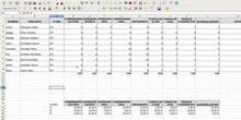 Libreoffice Calc: Seleccionar datos de un intervalo de celdas.
