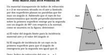 EvAU Madrid Julio 2018 problema B4