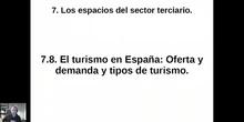 0708 Oferta, demanda y tipos de turismo en España