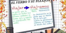 PRIMARIA 6º - EL VERBO Y SU FLEXIÓN - LENGUA Y LITERATURA - FORMACIÓN