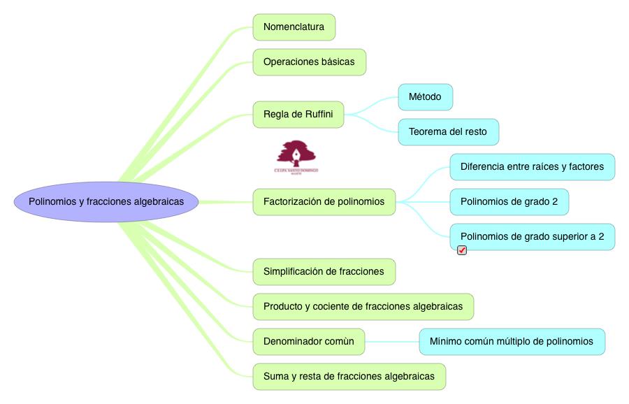 MATEMÁTICAS_POLINOMIOS Y FRACCIONES ALEGEBRAICAS_S4