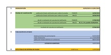 fechas preinscripción barajas 2019