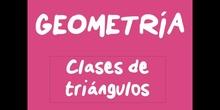 PRIMARIA - 3º - CLASES DE TRIÁNGULOS - MATEMÁTICAS - FORMACIÓN