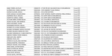 LISTA DE LOS PROFESORES EN PRÁCTICAS DEPENDIENTES DEL CTIF MADRID-SUR (POR ORDEN ALFABÉTICO)