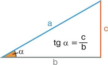 Tangente en un triángulo rectángulo