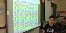 Aprendemos nuestro nombre en lengua de signos española