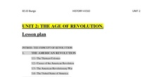 HISTORY 4 ESO. UNIT 2: THE AGE OF REVOLUTIONS